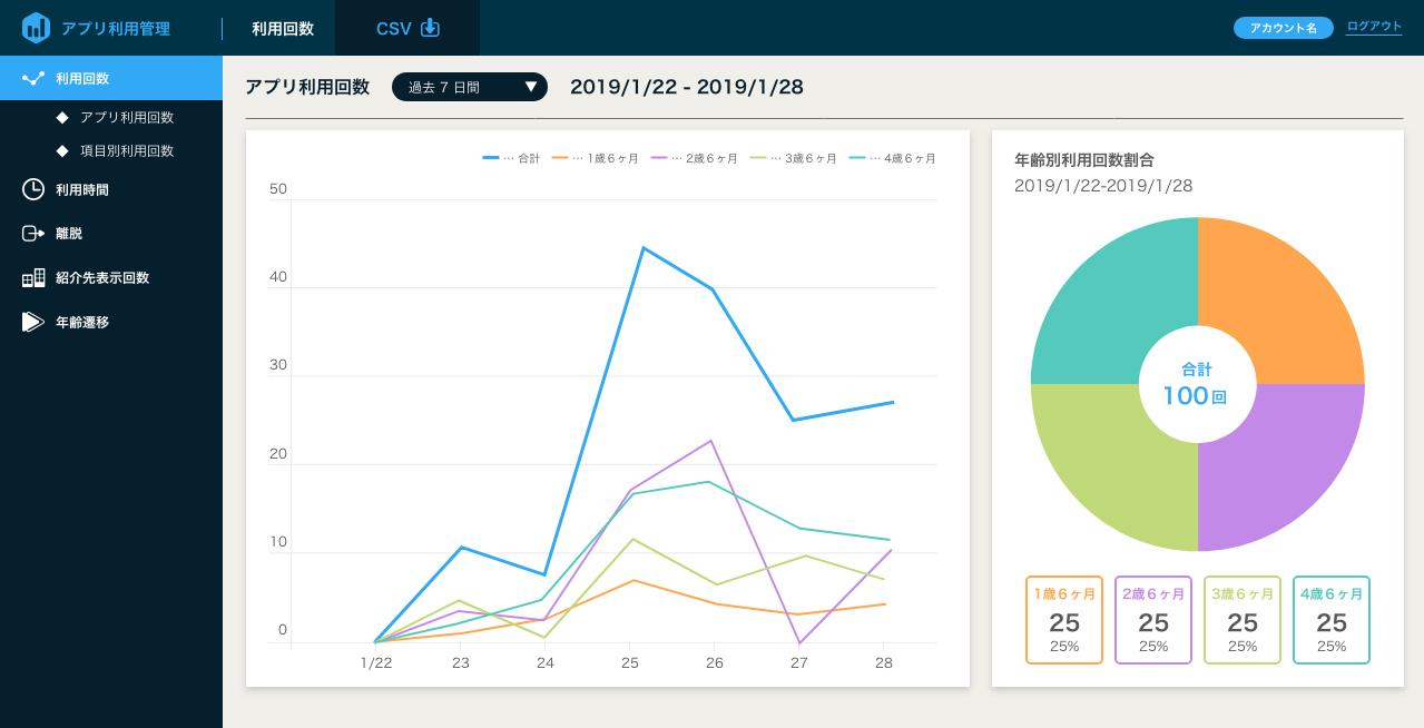 スマート発達診断 管理画面イメージ